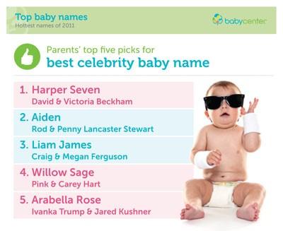 Top 5 Best Celebrity Baby Names