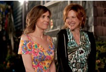Kristen Wiig and Annette Bening Star in Girl Most Likely