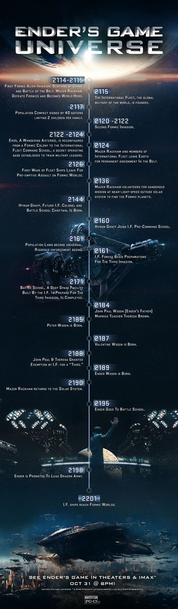 Ender's Game Infographic