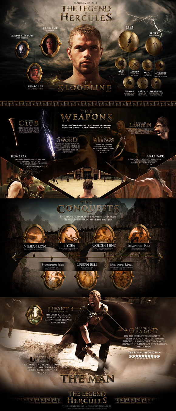 The Legend of Hercules Infographic