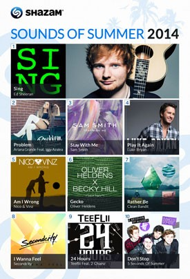 Shazam's Sounds of Summer 2014