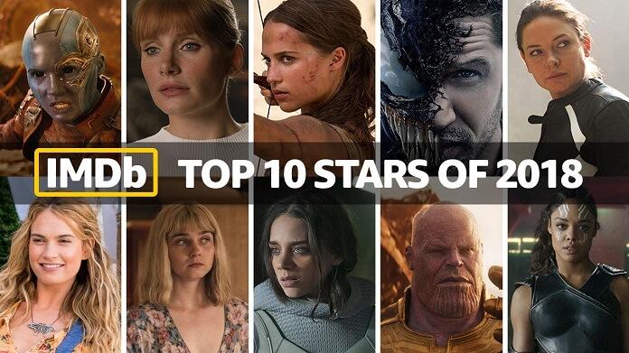 IMDB Top Stars